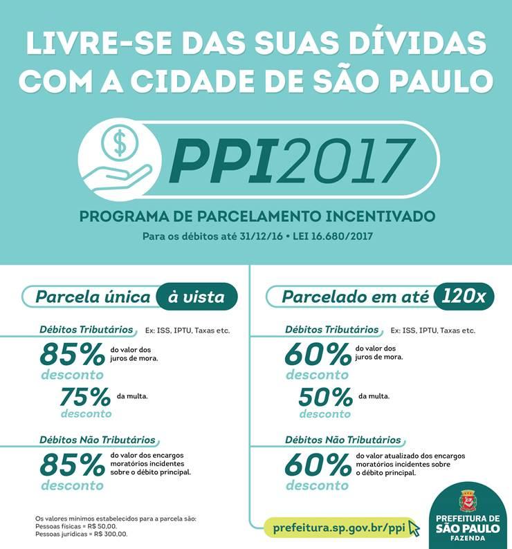 PPI 2017 Prefeitura de SP